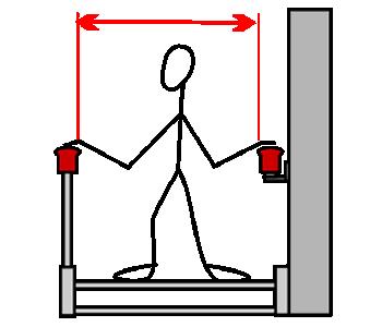 normy i planowanie schodów