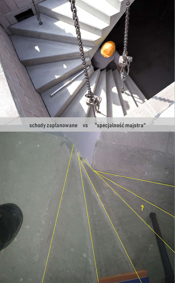 złe planowanie betonu